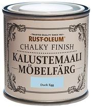 Rust-Oleum Chalky Finish 125Ml Kalustemaali Vesiohenteinen Runsaspigmenttinen Vaaleansininen