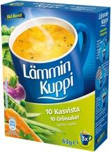 Blå Band Lämmin Kuppi ...